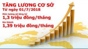 tang-luong.chuan